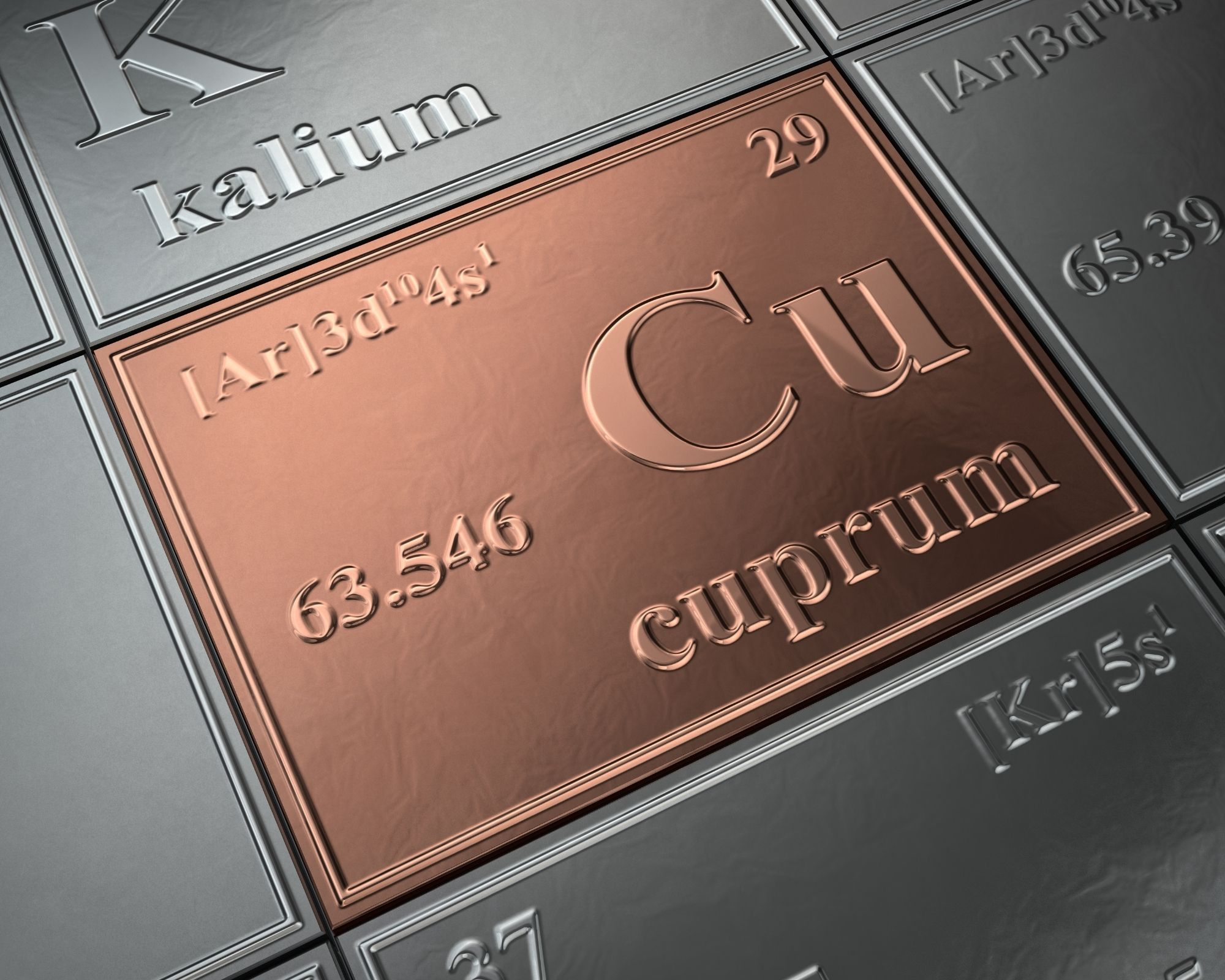 Periodic table showing Copper